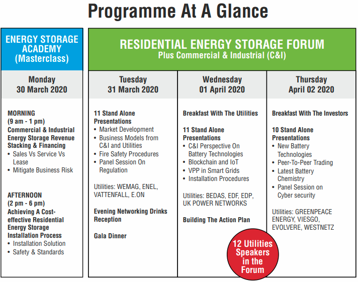 Residential Energy Storage Forum